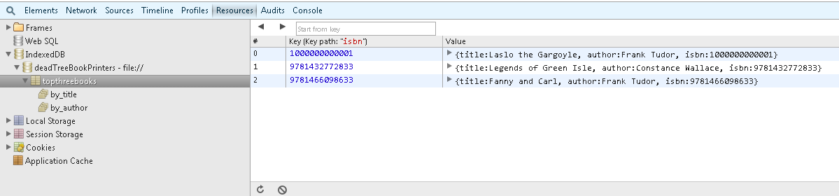 Coding with client-side database IndexedDB in Google Chrome
